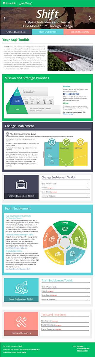 Manulife Shift Website - Change Management