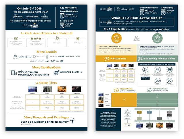AccorHotels Service Promise posters