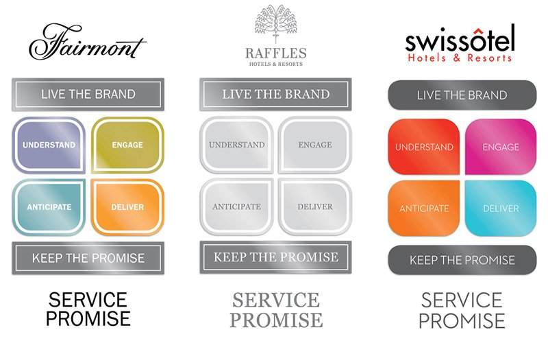 Accor Hotels Service Culture Promise