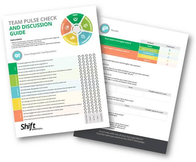 Manulife Shift worksheet samples