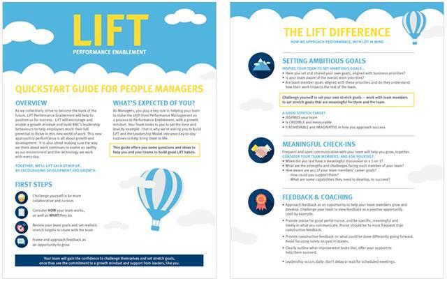 RBC Lift Handouts