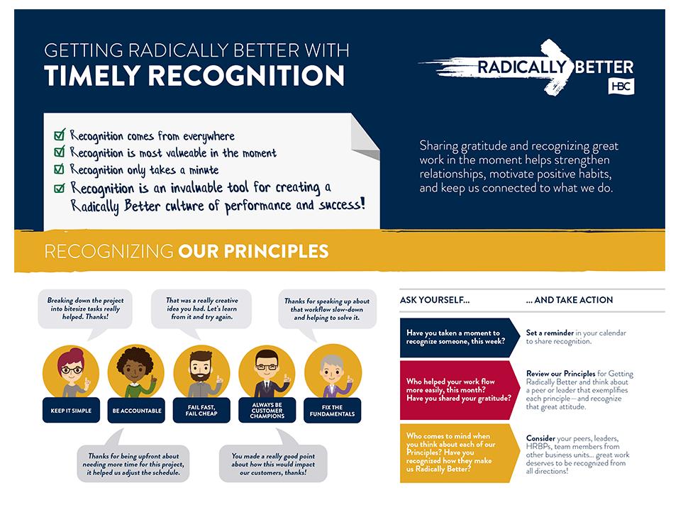 HBC Radically Better, infographic sample